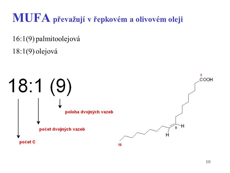 10 MUFA převažují v řepkovém a olivovém oleji 16:1(9) palmitoolejová 18:1(9) olejová