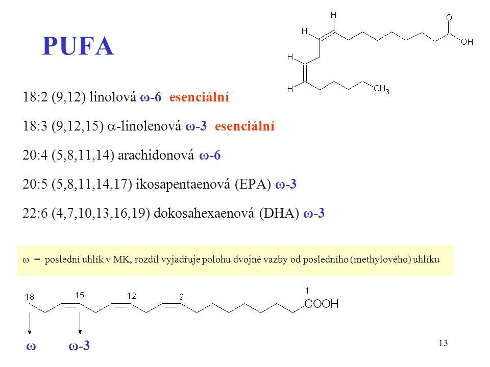 13 PUFA 18:2 (9,12) linolová ω-6 esenciální 18:3 (9,12,15)  -linolenová ω-3 esenciální 20:4 (5,8,11,14) arachidonová ω-6 20:5 (5,8,11,14,17) ikosapentaenová (EPA) ω-3 22:6 (4,7,10,13,16,19) dokosahexaenová (DHA) ω-3 ω = poslední uhlík v MK, rozdíl vyjadřuje polohu dvojné vazby od posledního (methylového) uhlíku ω ω-3