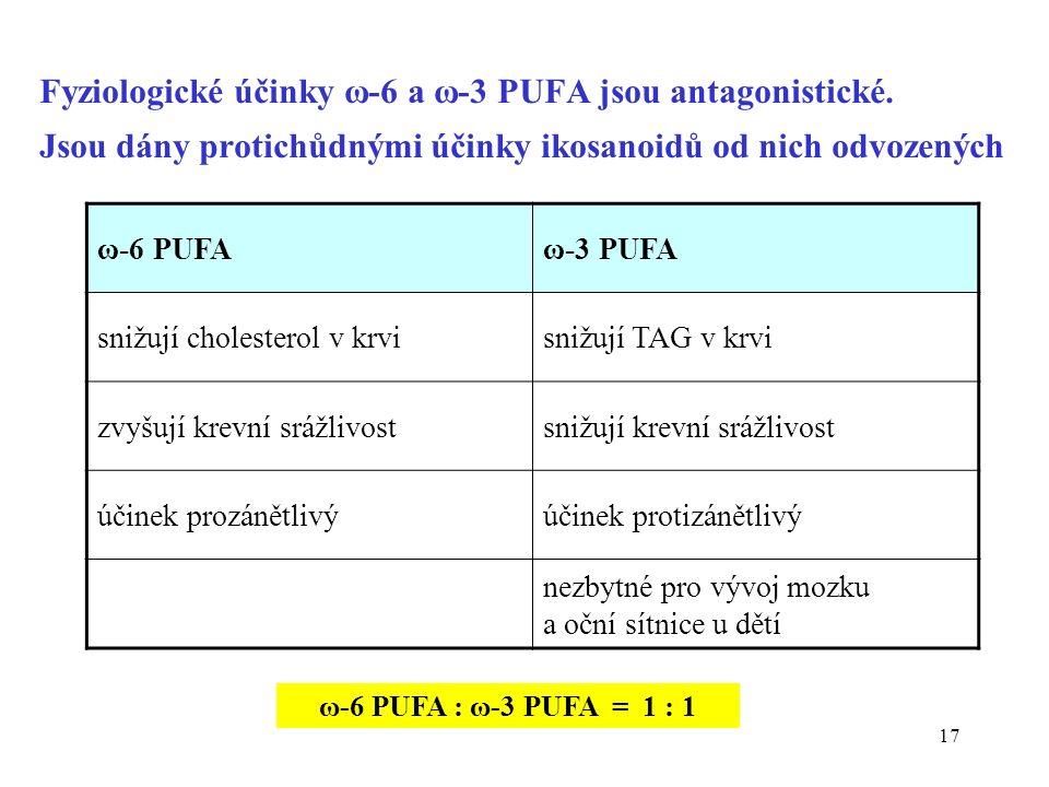 17 Fyziologické účinky ω-6 a ω-3 PUFA jsou antagonistické.