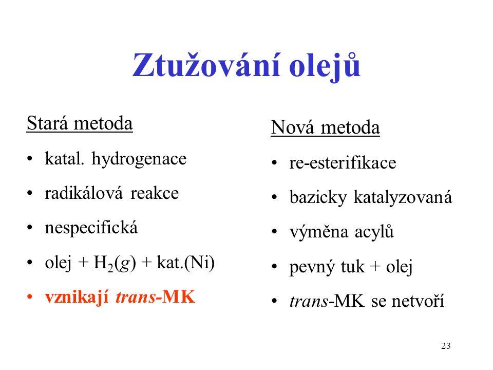 23 Ztužování olejů Stará metoda katal.