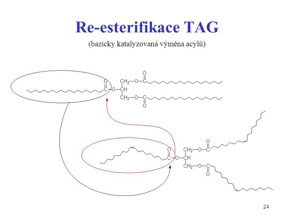 24 Re-esterifikace TAG (bazicky katalyzovaná výměna acylů)