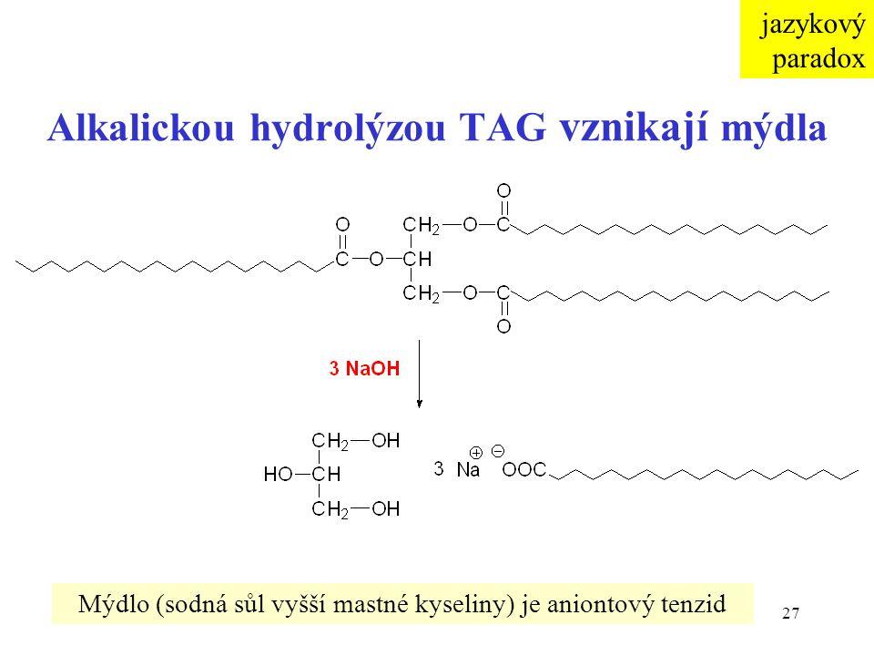 27 Alkalickou hydrolýzou TAG vznikají mýdla Mýdlo (sodná sůl vyšší mastné kyseliny) je aniontový tenzid jazykový paradox