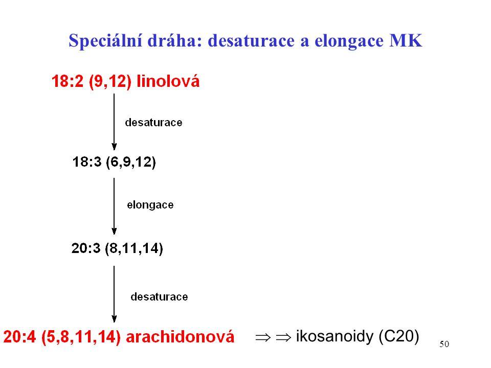 50 Speciální dráha: desaturace a elongace MK   ikosanoidy (C20)