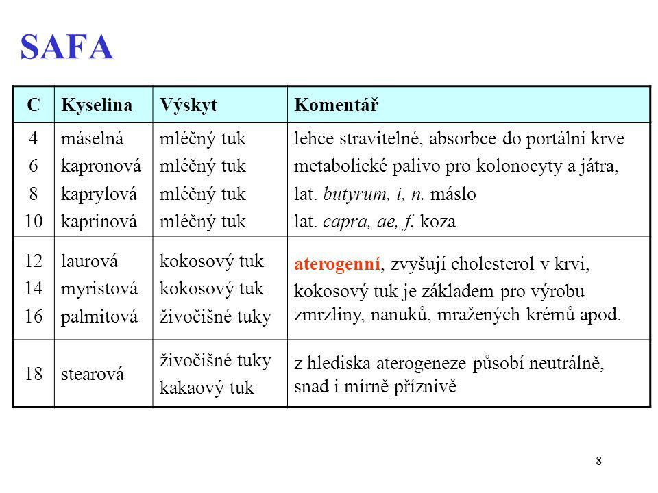 8 SAFA CKyselinaVýskytKomentář 4 6 8 10 máselná kapronová kaprylová kaprinová mléčný tuk lehce stravitelné, absorbce do portální krve metabolické palivo pro kolonocyty a játra, lat.