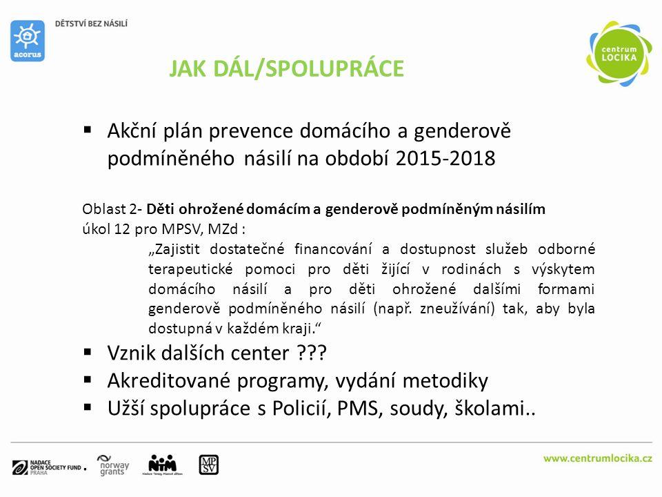  Akční plán prevence domácího a genderově podmíněného násilí na období 2015-2018 Oblast 2- Děti ohrožené domácím a genderově podmíněným násilím úkol