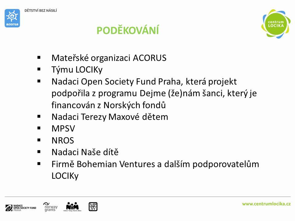  Mateřské organizaci ACORUS  Týmu LOCIKy  Nadaci Open Society Fund Praha, která projekt podpořila z programu Dejme (že)nám šanci, který je financov