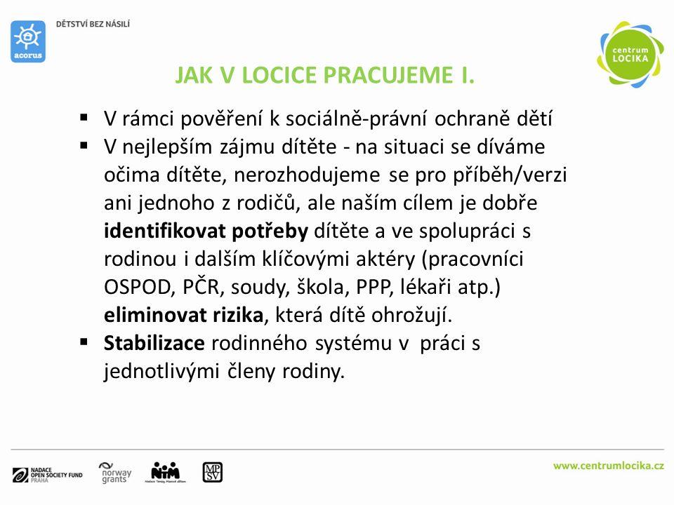  Mateřské organizaci ACORUS  Týmu LOCIKy  Nadaci Open Society Fund Praha, která projekt podpořila z programu Dejme (že)nám šanci, který je financován z Norských fondů  Nadaci Terezy Maxové dětem  MPSV  NROS  Nadaci Naše dítě  Firmě Bohemian Ventures a dalším podporovatelům LOCIKy PODĚKOVÁNÍ