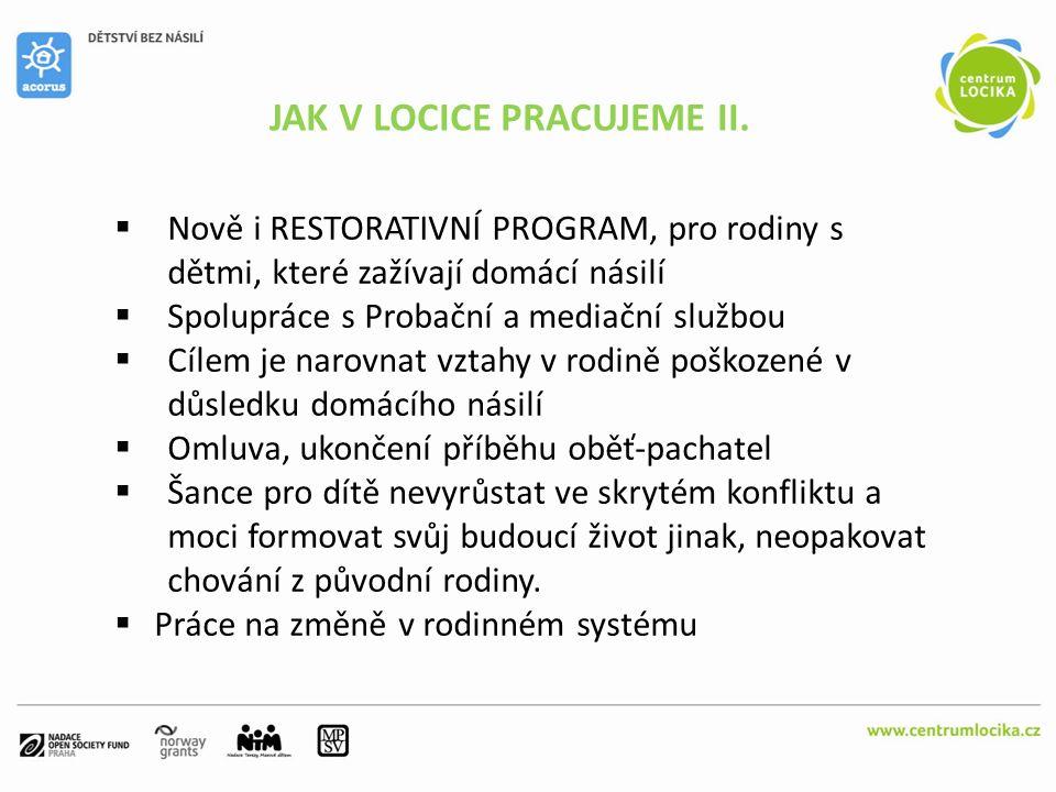 NAJDETE NÁS NA WEBU I NA FACEBOOKU www.centrumlocika.cz