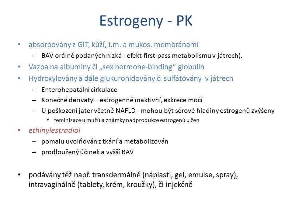 Estrogeny - PK absorbovány z GIT, kůží, i.m. a mukos. membránami – BAV orálně podaných nízká - efekt first-pass metabolismu v játrech). Vazba na album