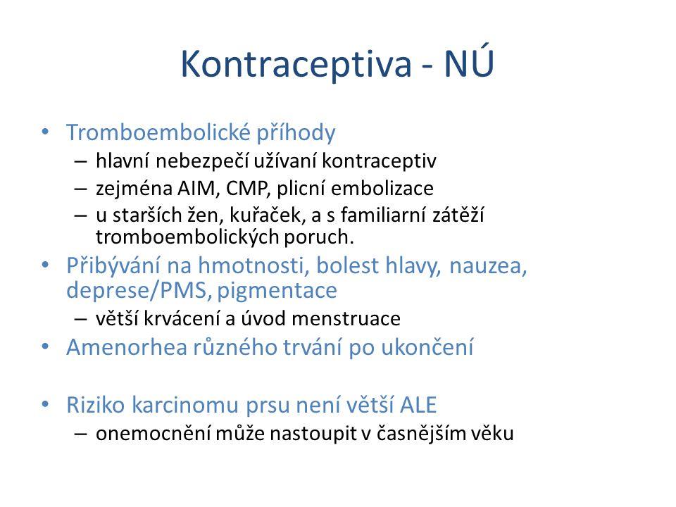 Kontraceptiva - NÚ Tromboembolické příhody – hlavní nebezpečí užívaní kontraceptiv – zejména AIM, CMP, plicní embolizace – u starších žen, kuřaček, a