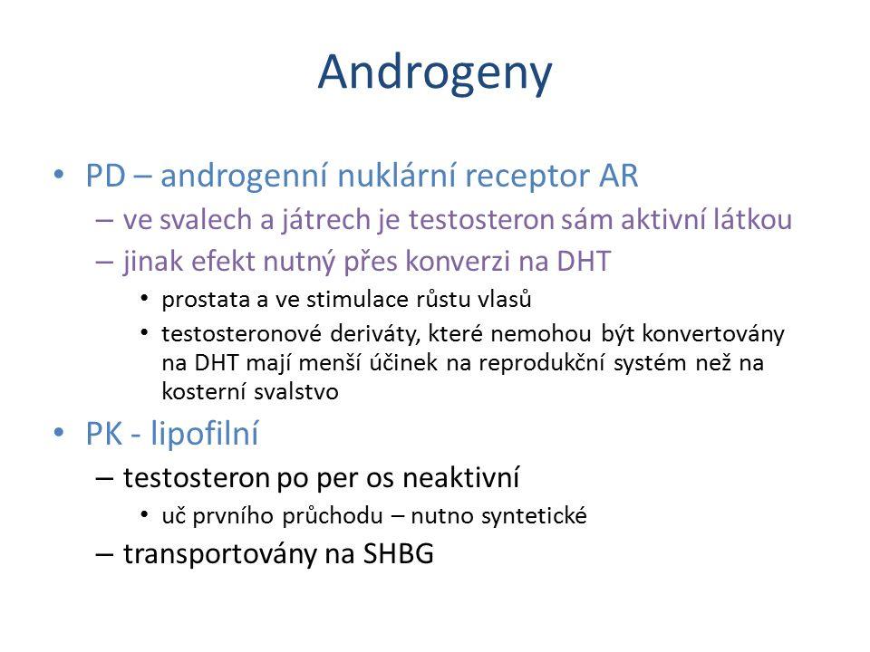 Androgeny PD – androgenní nuklární receptor AR – ve svalech a játrech je testosteron sám aktivní látkou – jinak efekt nutný přes konverzi na DHT prost