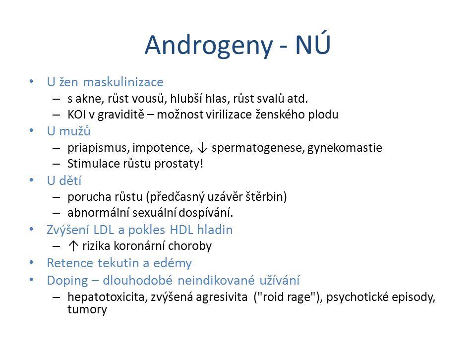 Androgeny - NÚ U žen maskulinizace – s akne, růst vousů, hlubší hlas, růst svalů atd. – KOI v graviditě – možnost virilizace ženského plodu U mužů – p