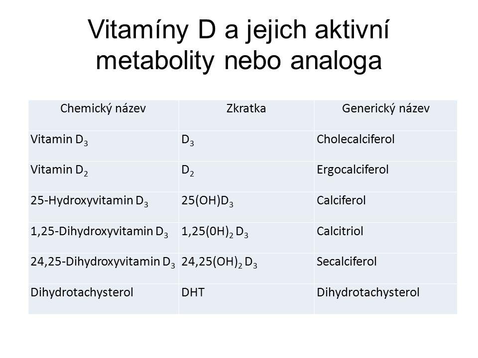 Vitamíny D a jejich aktivní metabolity nebo analoga Chemický názevZkratkaGenerický název Vitamin D 3 D3D3 Cholecalciferol Vitamin D 2 D2D2 Ergocalcife