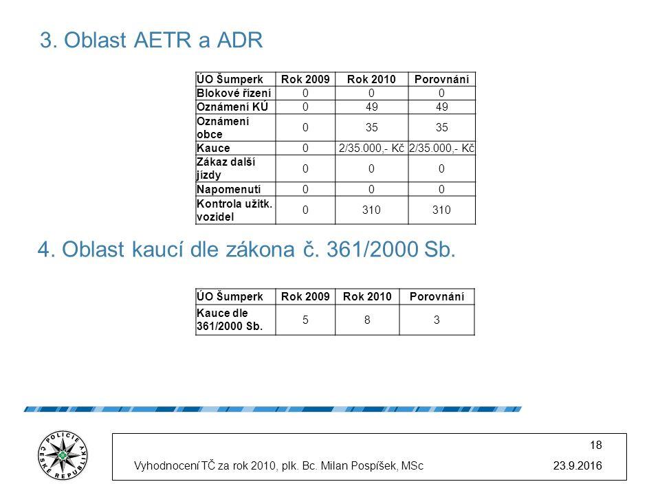 23.9.2016 18 3. Oblast AETR a ADR 23.9.2016Vyhodnocení TČ za rok 2010, plk.