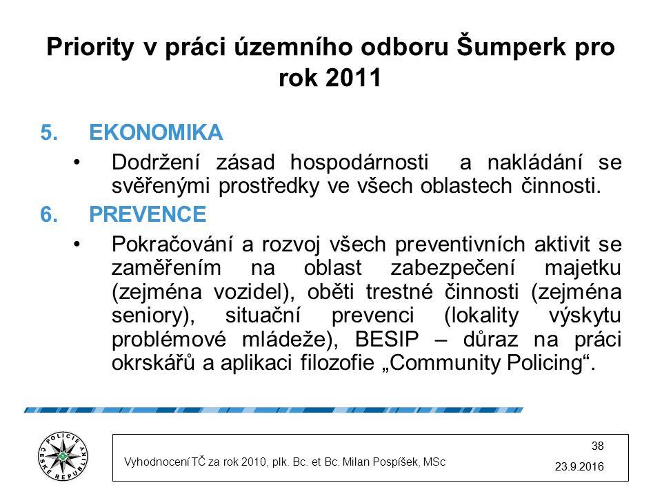 23.9.2016 38 23.9.2016 38 Priority v práci územního odboru Šumperk pro rok 2011 5.