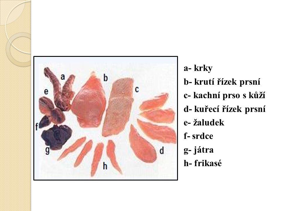 a- krky b- krutí řízek prsní c- kachní prso s kůží d- kuřecí řízek prsní e- žaludek f- srdce g- játra h- frikasé