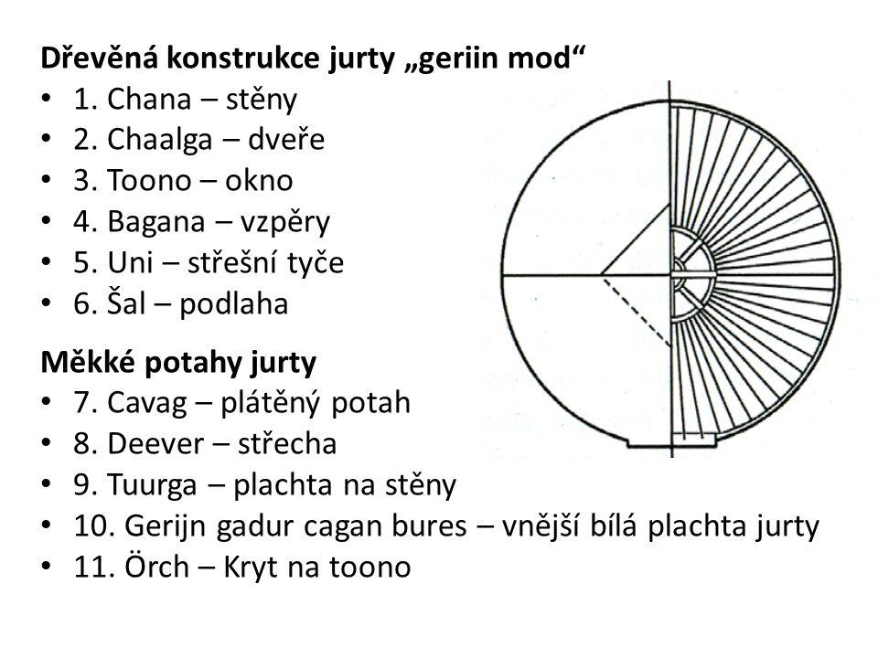 """Dřevěná konstrukce jurty """"geriin mod 1. Chana – stěny 2."""