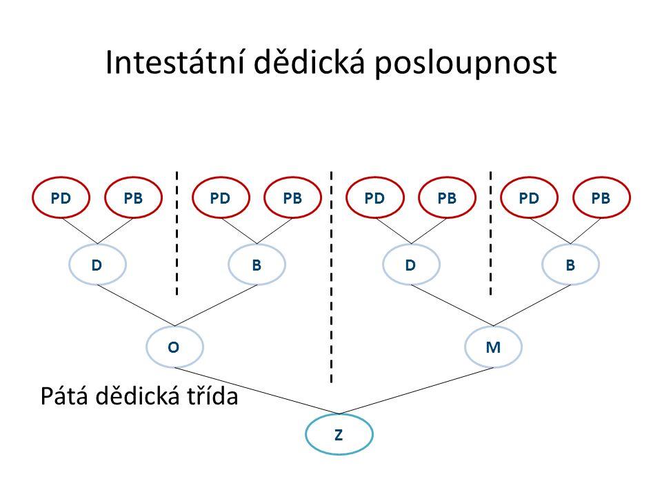 Intestátní dědická posloupnost Pátá dědická třída PDPBPDPBPDPBPDPB DBDB OM Z