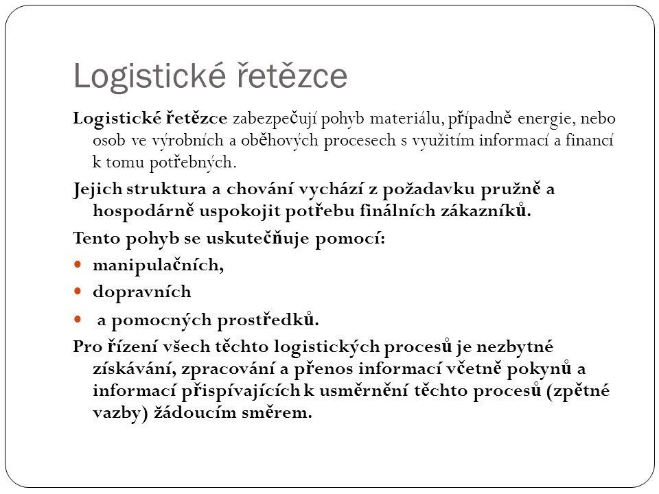 Logistické řetězce Logistické ř et ě zce zabezpe č ují pohyb materiálu, p ř ípadn ě energie, nebo osob ve výrobních a ob ě hových procesech s využitím informací a financí k tomu pot ř ebných.