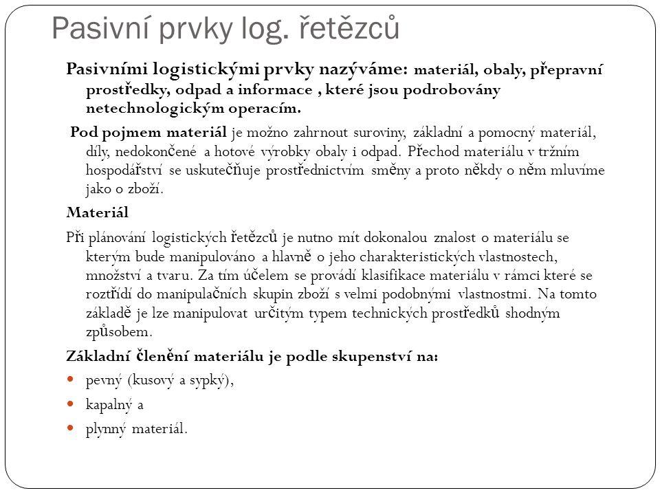 Pasivní prvky log.