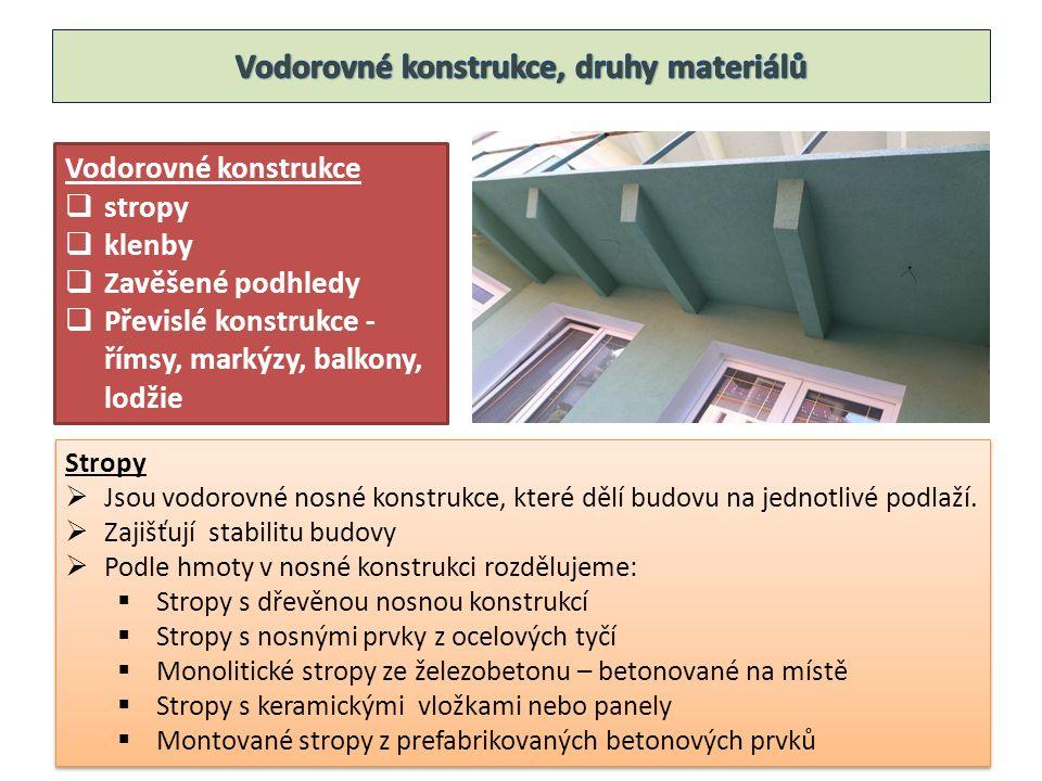 Vodorovné konstrukce  stropy  klenby  Zavěšené podhledy  Převislé konstrukce - římsy, markýzy, balkony, lodžie Stropy  Jsou vodorovné nosné konst