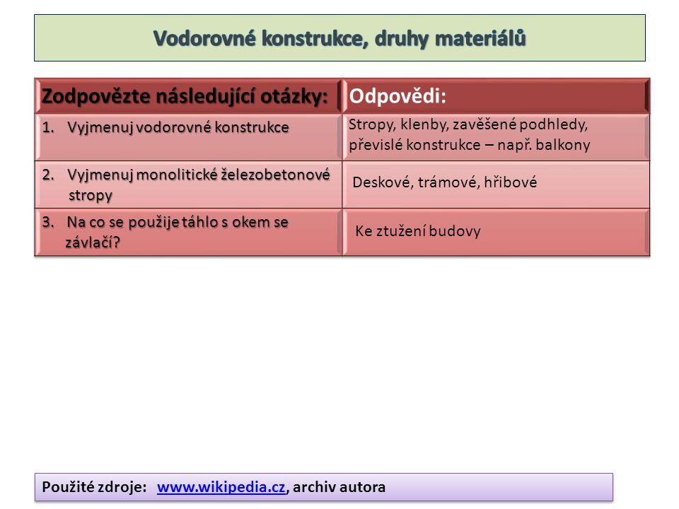 Stropy, klenby, zavěšené podhledy, převislé konstrukce – např. balkony Deskové, trámové, hřibové Ke ztužení budovy Použité zdroje: www.wikipedia.cz, a