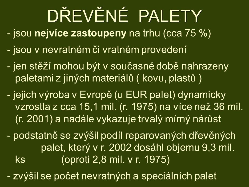 DŘEVĚNÉ PALETY - jsou nejvíce zastoupeny na trhu (cca 75 %) - jsou v nevratném či vratném provedení - jen stěží mohou být v současné době nahrazeny paletami z jiných materiálů ( kovu, plastů ) - jejich výroba v Evropě (u EUR palet) dynamicky vzrostla z cca 15,1 mil.