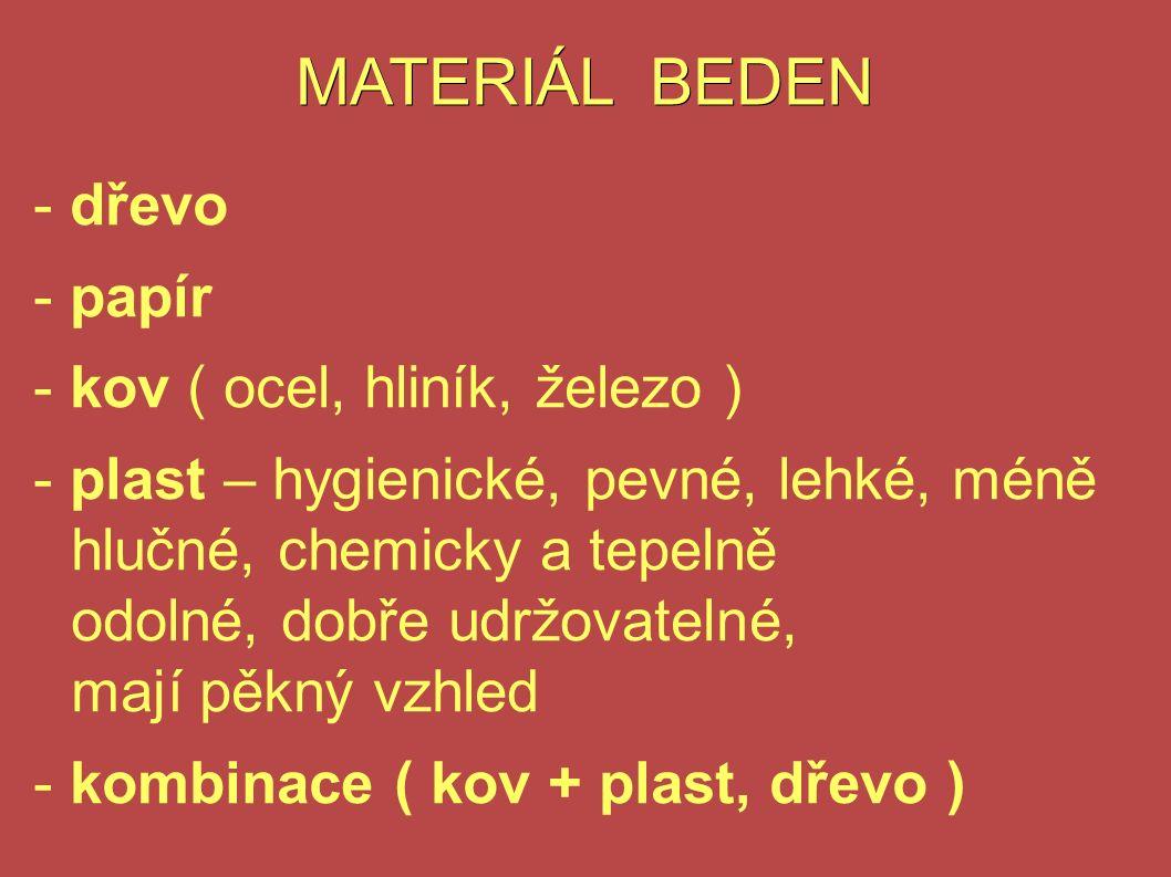 MATERIÁL BEDEN - dřevo - papír - kov ( ocel, hliník, železo ) - plast – hygienické, pevné, lehké, méně hlučné, chemicky a tepelně odolné, dobře udržovatelné, mají pěkný vzhled - kombinace ( kov + plast, dřevo )