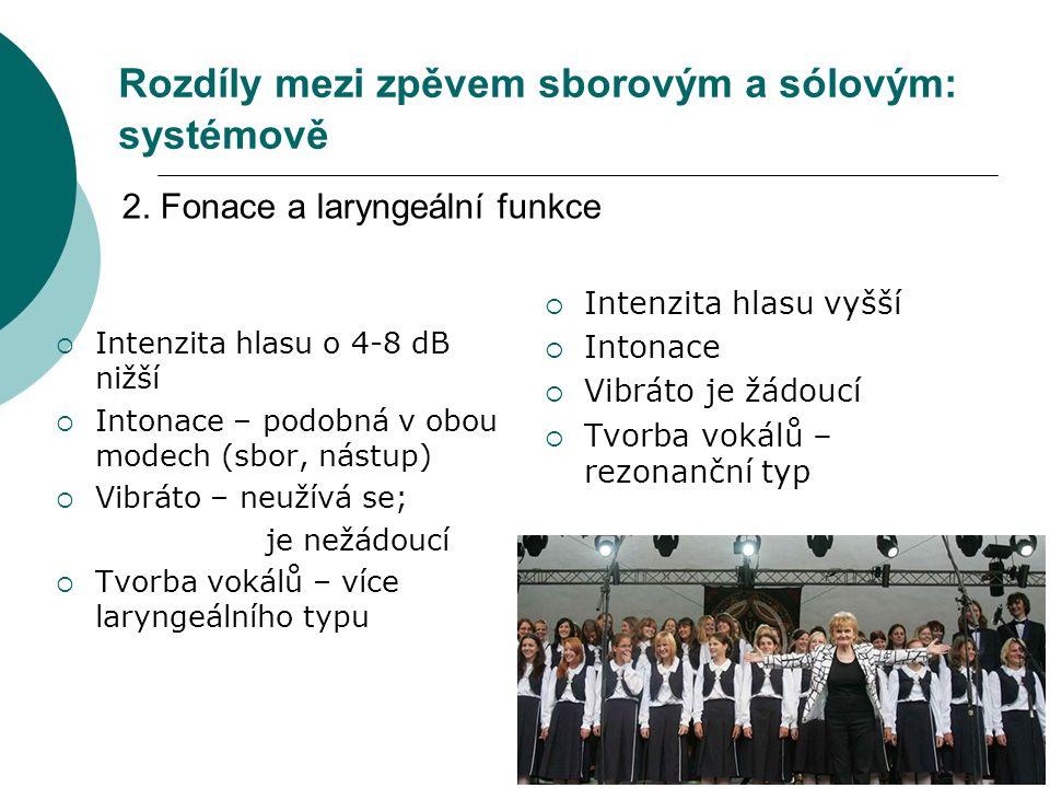 Rozdíly mezi zpěvem sborovým a sólovým: systémově  Intenzita hlasu o 4-8 dB nižší  Intonace – podobná v obou modech (sbor, nástup)  Vibráto – neužívá se; je nežádoucí  Tvorba vokálů – více laryngeálního typu  Intenzita hlasu vyšší  Intonace  Vibráto je žádoucí  Tvorba vokálů – rezonanční typ 2.