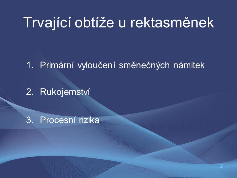 12 Trvající obtíže u rektasměnek 1.Primární vyloučení směnečných námitek 2.Rukojemství 3.Procesní rizika