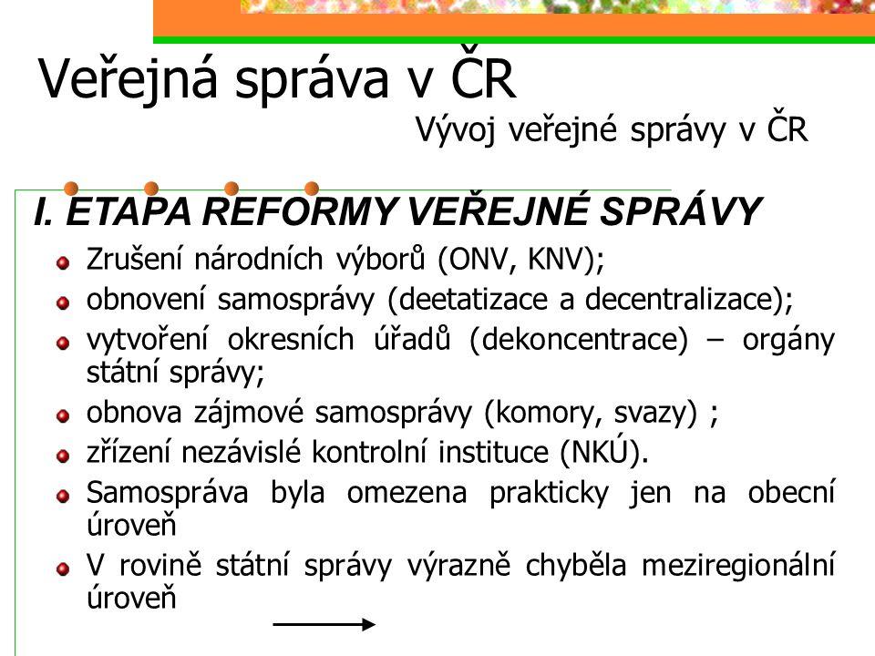Veřejná správa v ČR Vývoj veřejné správy v ČR I. ETAPA REFORMY VEŘEJNÉ SPRÁVY Zrušení národních výborů (ONV, KNV); obnovení samosprávy (deetatizace a