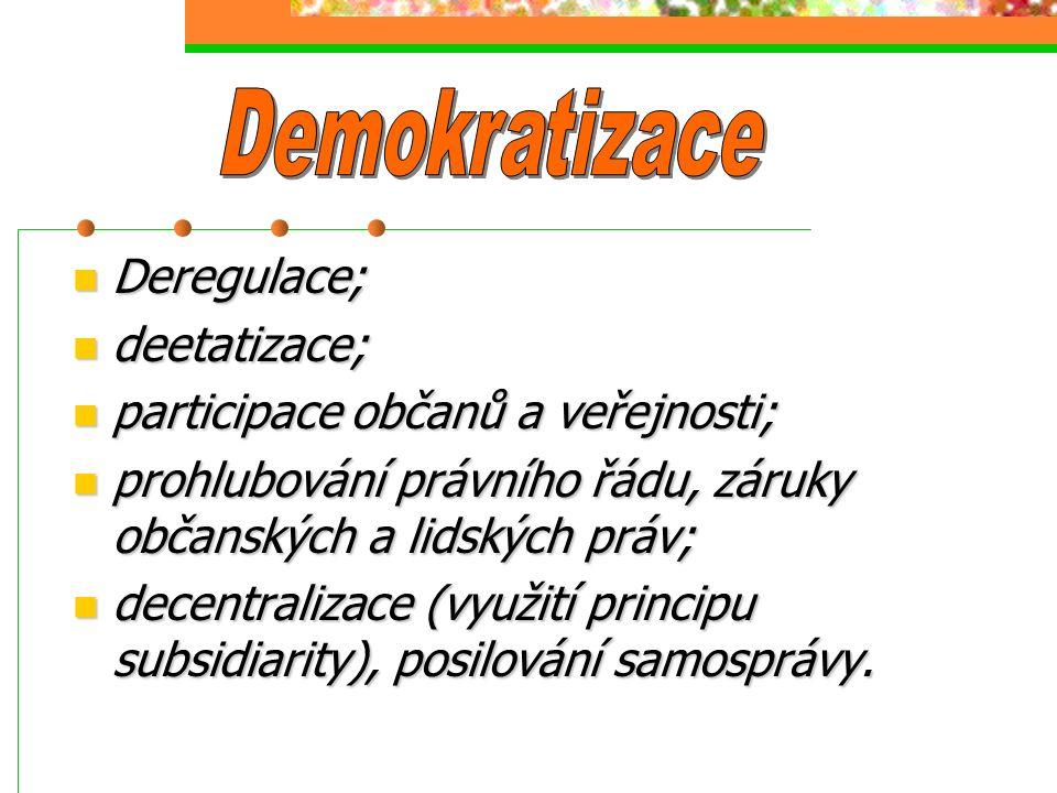 Deregulace; Deregulace; deetatizace; deetatizace; participace občanů a veřejnosti; participace občanů a veřejnosti; prohlubování právního řádu, záruky občanských a lidských práv; prohlubování právního řádu, záruky občanských a lidských práv; decentralizace (využití principu subsidiarity), posilování samosprávy.