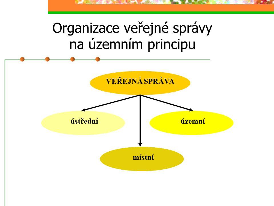 Organizace veřejné správy na územním principu VEŘEJNÁ SPRÁVA územníústřední místní
