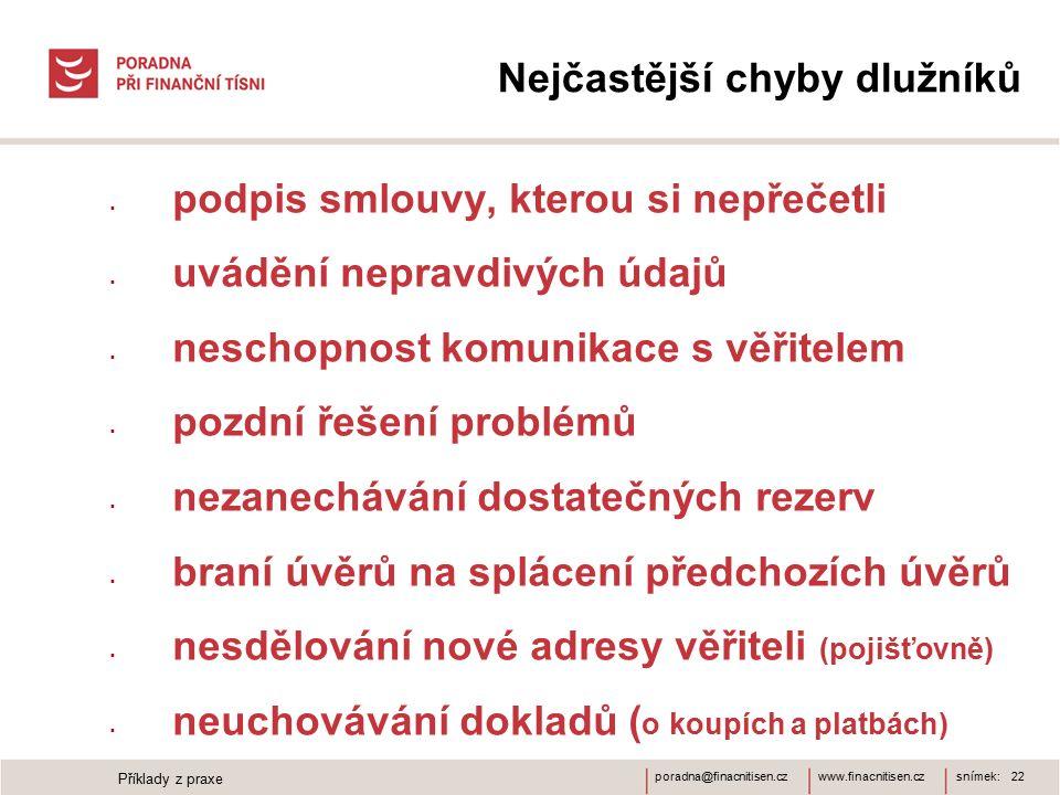 www.finacnitisen.czporadna@finacnitisen.cz Nejčastější chyby dlužníků snímek: 22 Příklady z praxe  podpis smlouvy, kterou si nepřečetli  uvádění nep