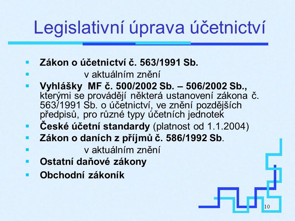 10 Legislativní úprava účetnictví  Zákon o účetnictví č. 563/1991 Sb.  v aktuálním znění  Vyhlášky MF č. 500/2002 Sb. – 506/2002 Sb., kterými se pr