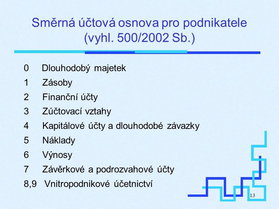 13 Směrná účtová osnova pro podnikatele (vyhl. 500/2002 Sb.) 0 Dlouhodobý majetek 1Zásoby 2Finanční účty 3Zúčtovací vztahy 4Kapitálové účty a dlouhodo