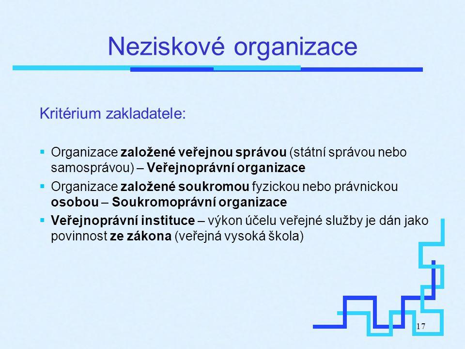 17 Neziskové organizace Kritérium zakladatele:  Organizace založené veřejnou správou (státní správou nebo samosprávou) – Veřejnoprávní organizace  O