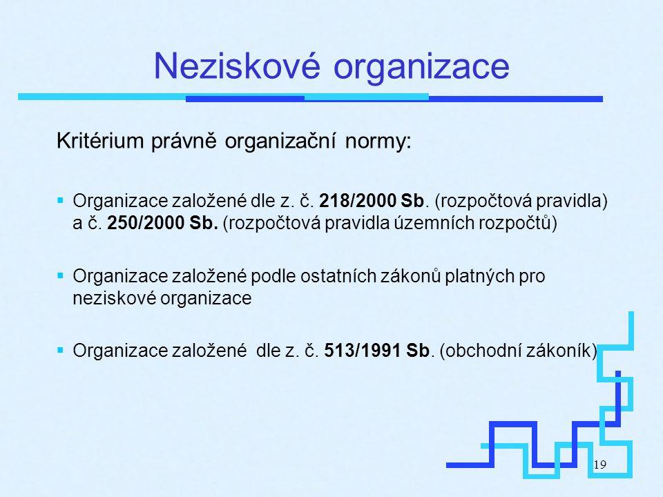 19 Neziskové organizace Kritérium právně organizační normy:  Organizace založené dle z. č. 218/2000 Sb. (rozpočtová pravidla) a č. 250/2000 Sb. (rozp
