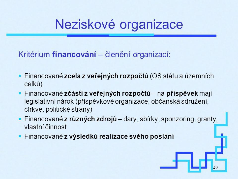 20 Neziskové organizace Kritérium financování – členění organizací:  Financované zcela z veřejných rozpočtů (OS státu a územních celků)  Financované