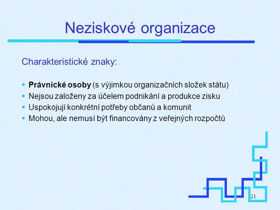 21 Neziskové organizace Charakteristické znaky:  Právnické osoby (s výjimkou organizačních složek státu)  Nejsou založeny za účelem podnikání a prod