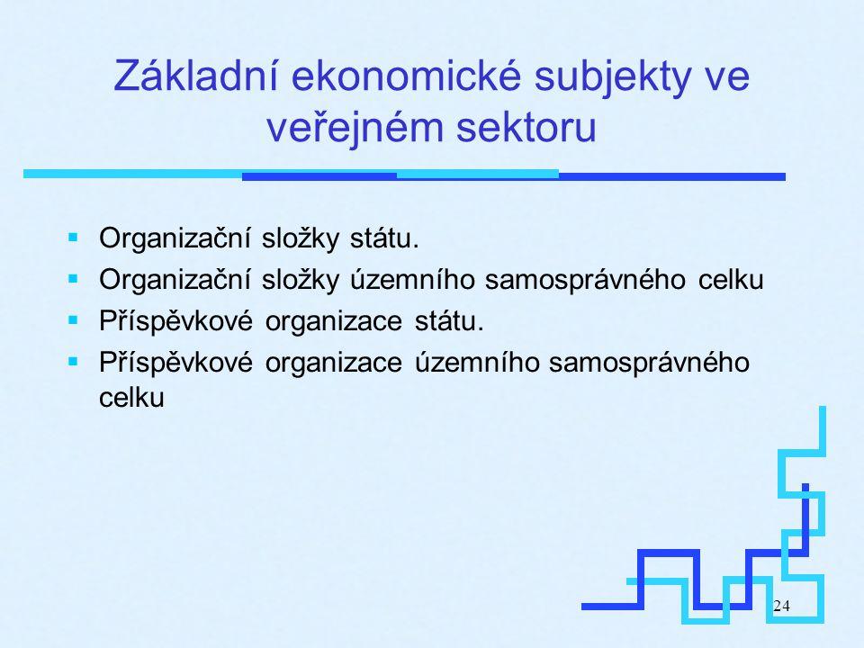 24 Základní ekonomické subjekty ve veřejném sektoru  Organizační složky státu.  Organizační složky územního samosprávného celku  Příspěvkové organi