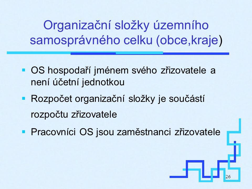 26 Organizační složky územního samosprávného celku (obce,kraje)  OS hospodaří jménem svého zřizovatele a není účetní jednotkou  Rozpočet organizační