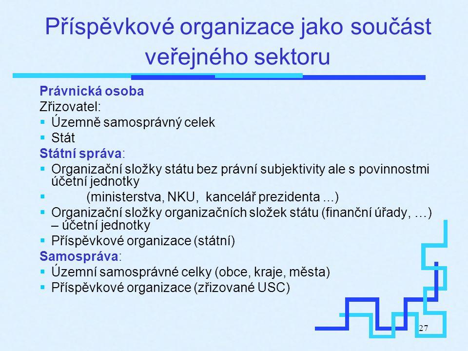 27 Příspěvkové organizace jako součást veřejného sektoru Právnická osoba Zřizovatel:  Územně samosprávný celek  Stát Státní správa:  Organizační sl