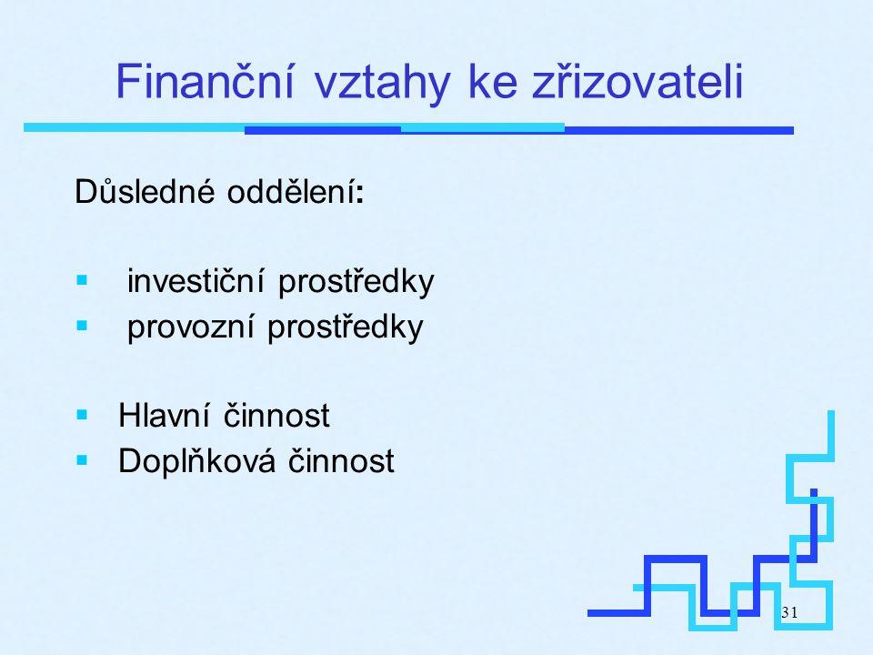 31 Finanční vztahy ke zřizovateli Důsledné oddělení:  investiční prostředky  provozní prostředky  Hlavní činnost  Doplňková činnost