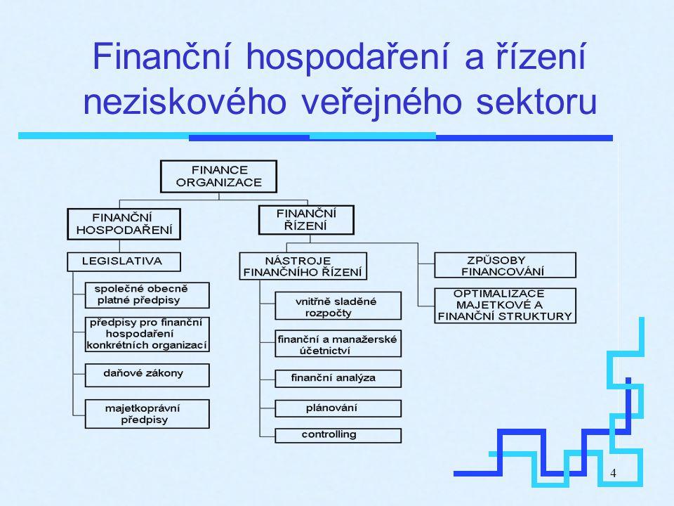 4 Finanční hospodaření a řízení neziskového veřejného sektoru