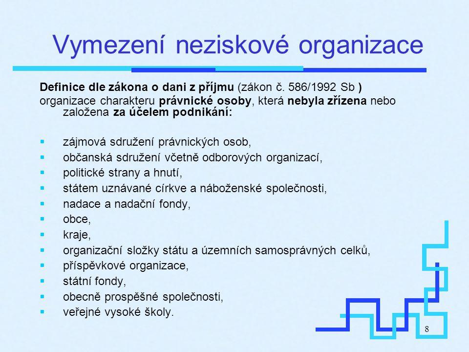 19 Neziskové organizace Kritérium právně organizační normy:  Organizace založené dle z.