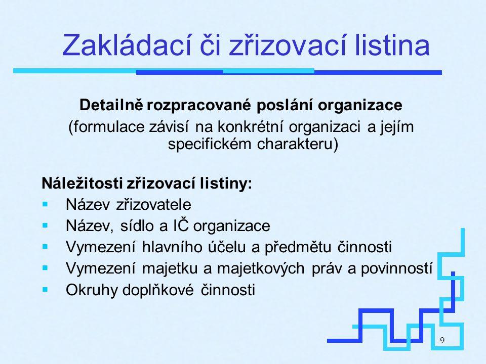 9 Zakládací či zřizovací listina Detailně rozpracované poslání organizace (formulace závisí na konkrétní organizaci a jejím specifickém charakteru) Ná