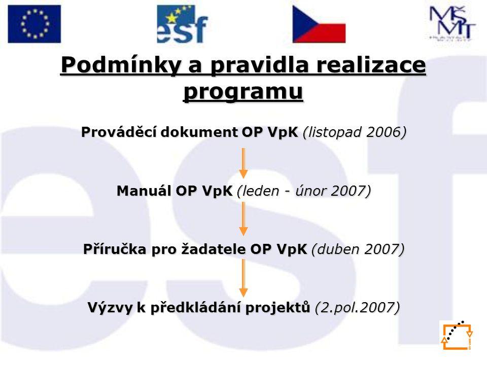 Podmínky a pravidla realizace programu Prováděcí dokument OP VpK (listopad 2006) Manuál OP VpK (leden - únor 2007) Příručka pro žadatele OP VpK (duben 2007) Výzvy k předkládání projektů (2.pol.2007)