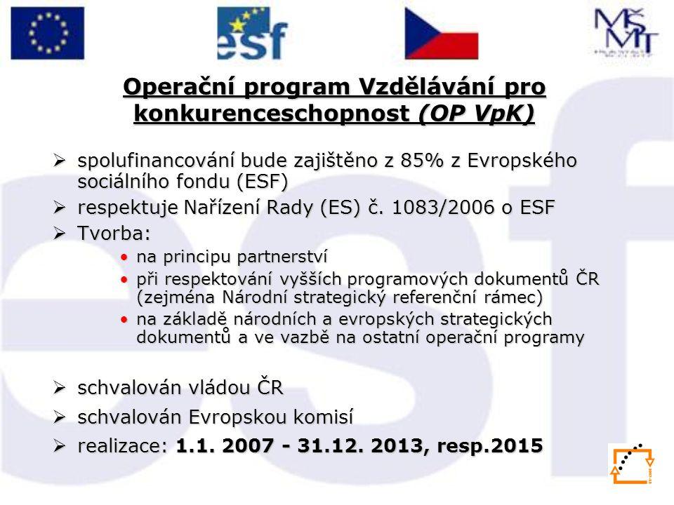 Operační program Vzdělávání pro konkurenceschopnost (OP VpK)  spolufinancování bude zajištěno z 85% z Evropského sociálního fondu (ESF)  respektuje Nařízení Rady (ES) č.