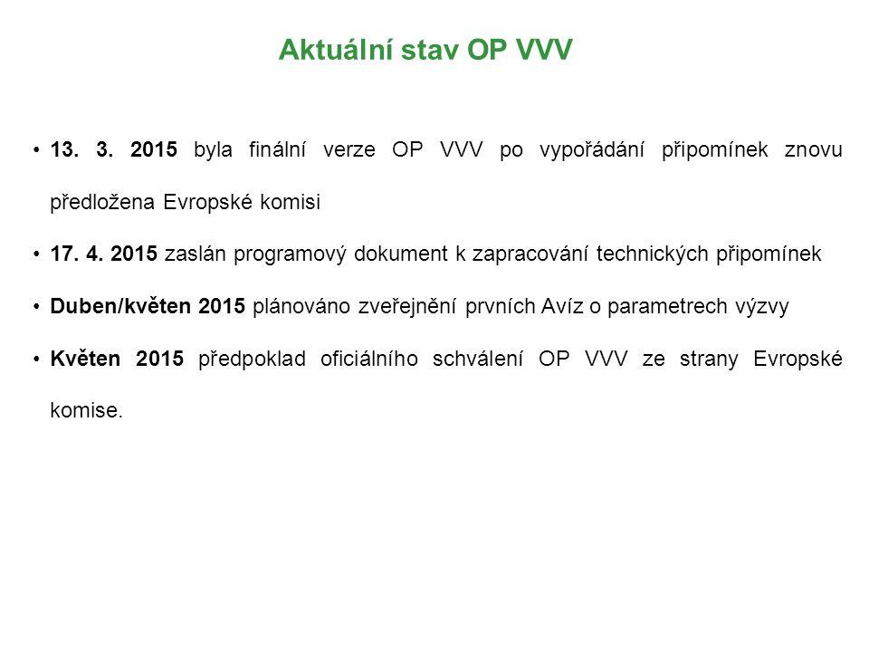 Aktuální stav OP VVV 13. 3.